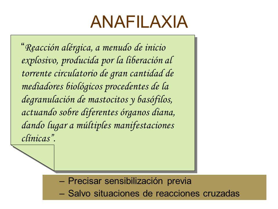 ANAFILAXIA –Precisar sensibilización previa –Salvo situaciones de reacciones cruzadas Reacción alérgica, a menudo de inicio explosivo, producida por l
