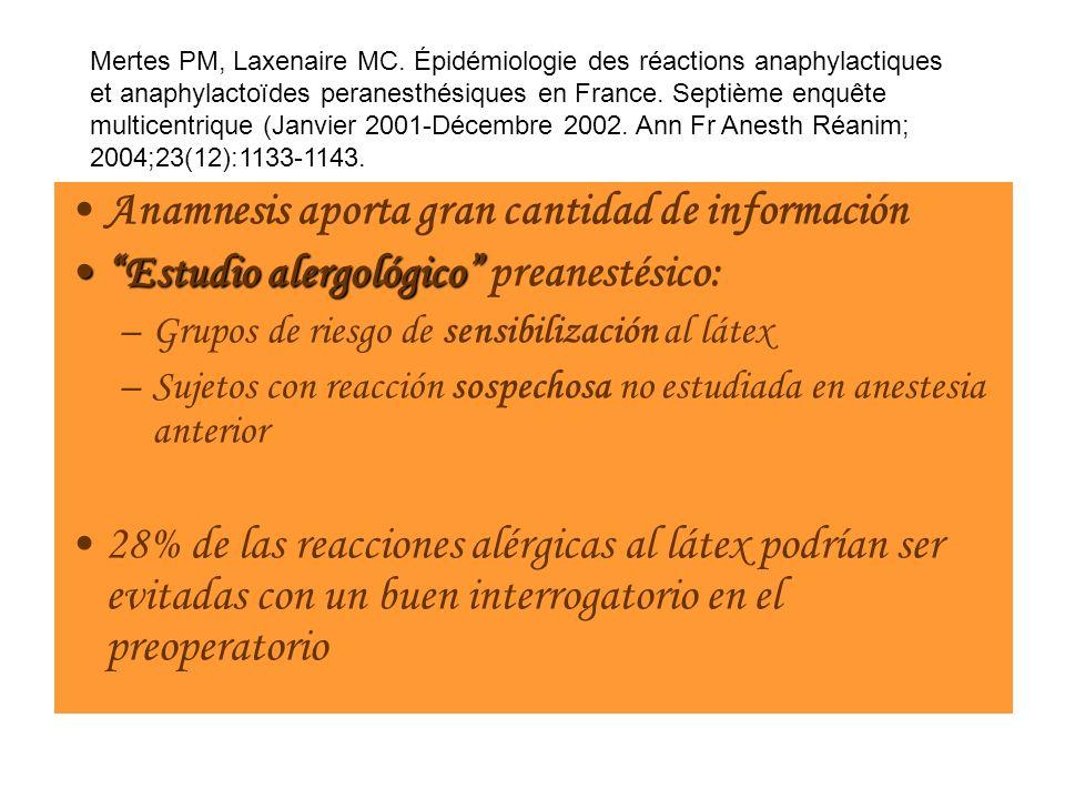 Anamnesis aporta gran cantidad de información Estudio alergológicoEstudio alergológico preanestésico: –Grupos de riesgo de sensibilización al látex –S