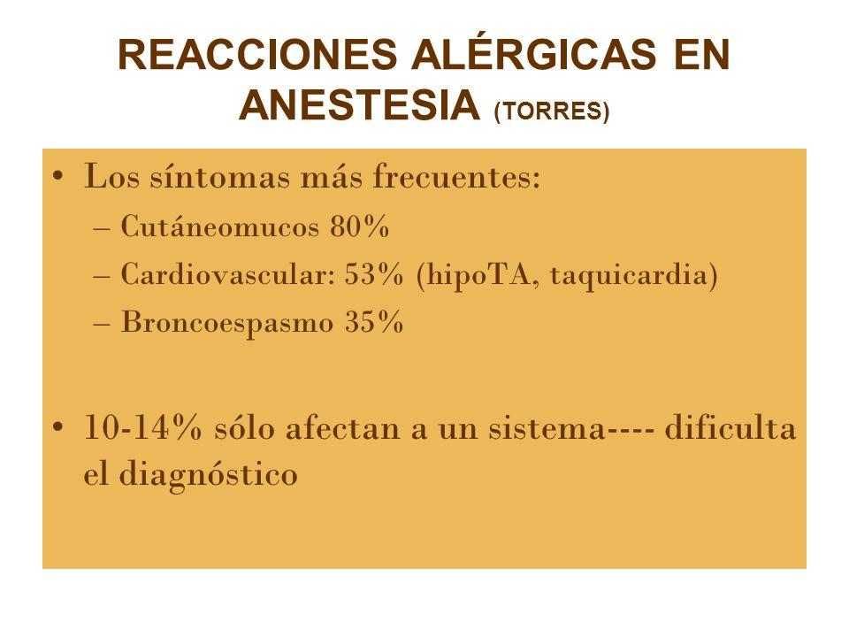 REACCIONES ALÉRGICAS EN ANESTESIA (TORRES) Los síntomas más frecuentes: –Cutáneomucos 80% –Cardiovascular: 53% (hipoTA, taquicardia) –Broncoespasmo 35