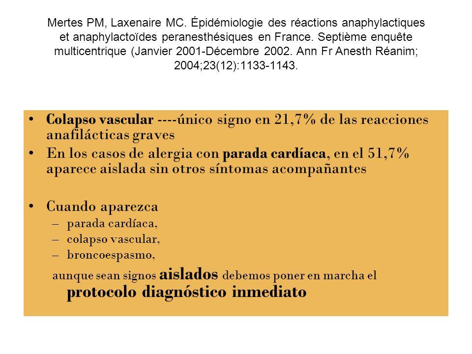 Mertes PM, Laxenaire MC. Épidémiologie des réactions anaphylactiques et anaphylactoïdes peranesthésiques en France. Septième enquête multicentrique (J
