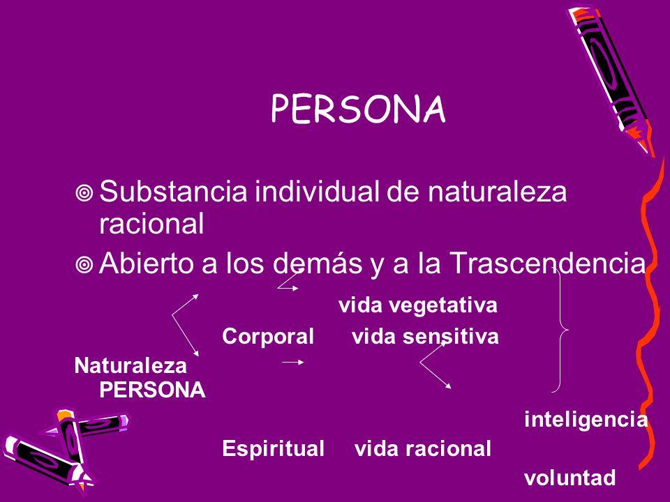 PERSONA Substancia individual de naturaleza racional Abierto a los demás y a la Trascendencia vida vegetativa Corporal vida sensitiva Naturaleza PERSONA inteligencia Espiritual vida racional voluntad