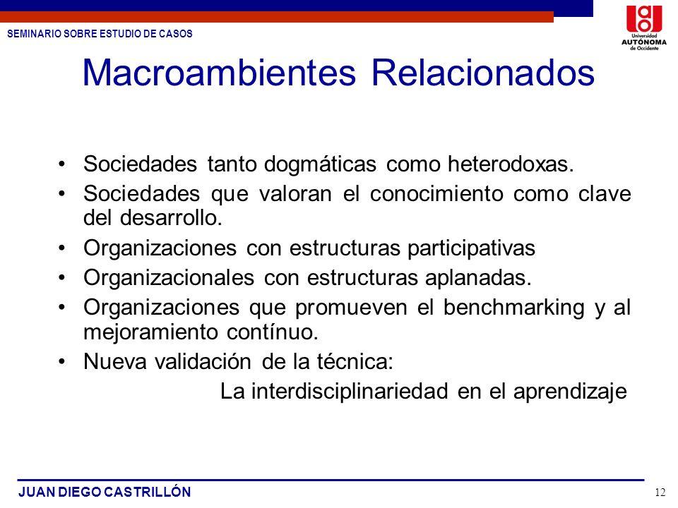 SEMINARIO SOBRE ESTUDIO DE CASOS JUAN DIEGO CASTRILLÓN 12 Macroambientes Relacionados Sociedades tanto dogmáticas como heterodoxas. Sociedades que val