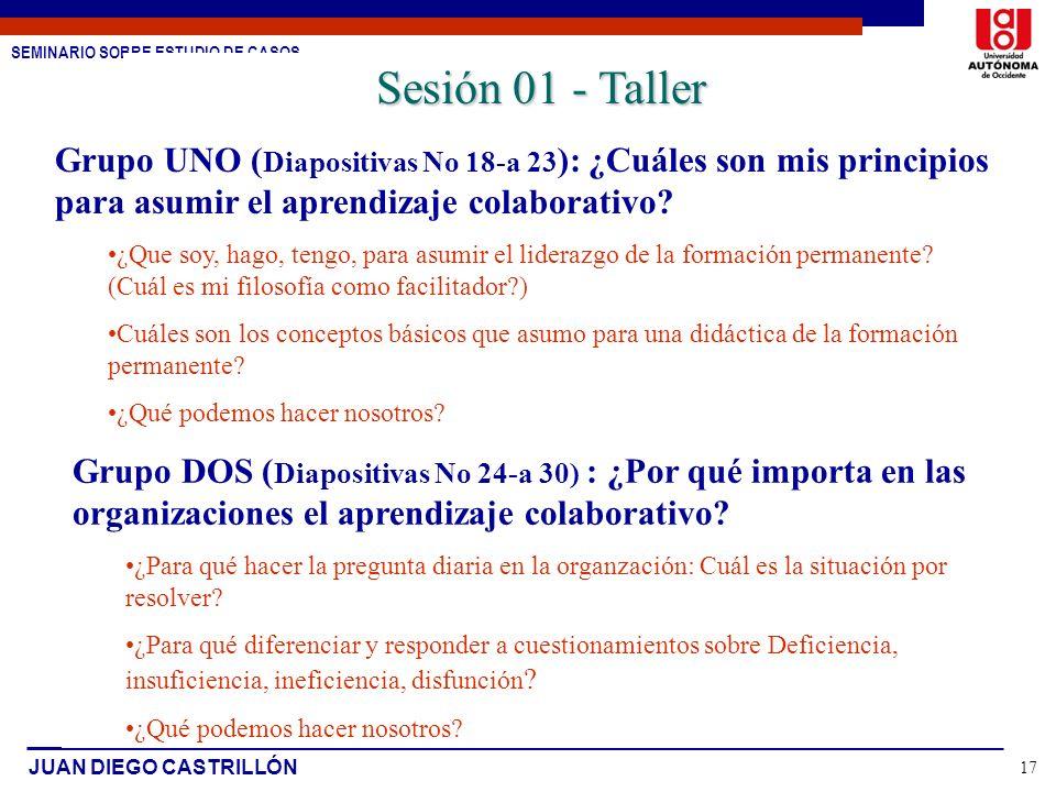 SEMINARIO SOBRE ESTUDIO DE CASOS JUAN DIEGO CASTRILLÓN 17 Sesión 01 - Taller Grupo UNO ( Diapositivas No 18-a 23 ): ¿Cuáles son mis principios para as