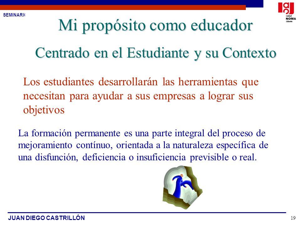 SEMINARIO SOBRE ESTUDIO DE CASOS JUAN DIEGO CASTRILLÓN 19 Mi propósito como educador Centrado en el Estudiante y su Contexto Los estudiantes desarroll