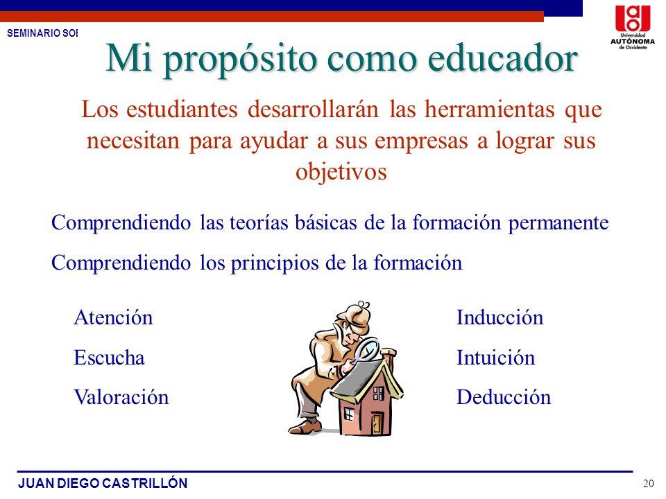 SEMINARIO SOBRE ESTUDIO DE CASOS JUAN DIEGO CASTRILLÓN 20 Mi propósito como educador Los estudiantes desarrollarán las herramientas que necesitan para