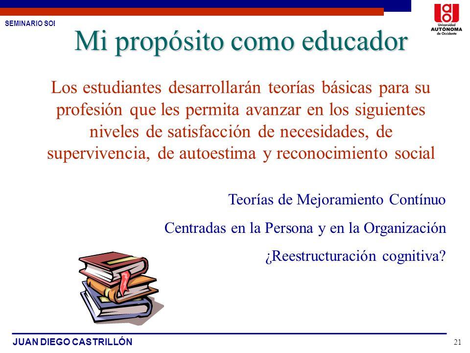 SEMINARIO SOBRE ESTUDIO DE CASOS JUAN DIEGO CASTRILLÓN 21 Mi propósito como educador Los estudiantes desarrollarán teorías básicas para su profesión q