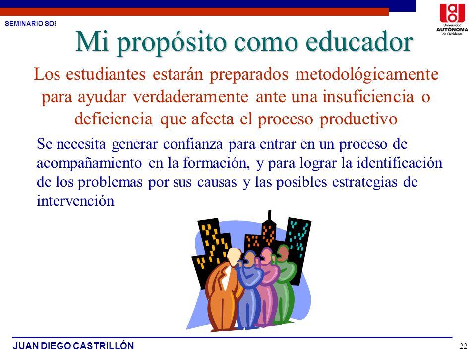 SEMINARIO SOBRE ESTUDIO DE CASOS JUAN DIEGO CASTRILLÓN 22 Mi propósito como educador Los estudiantes estarán preparados metodológicamente para ayudar