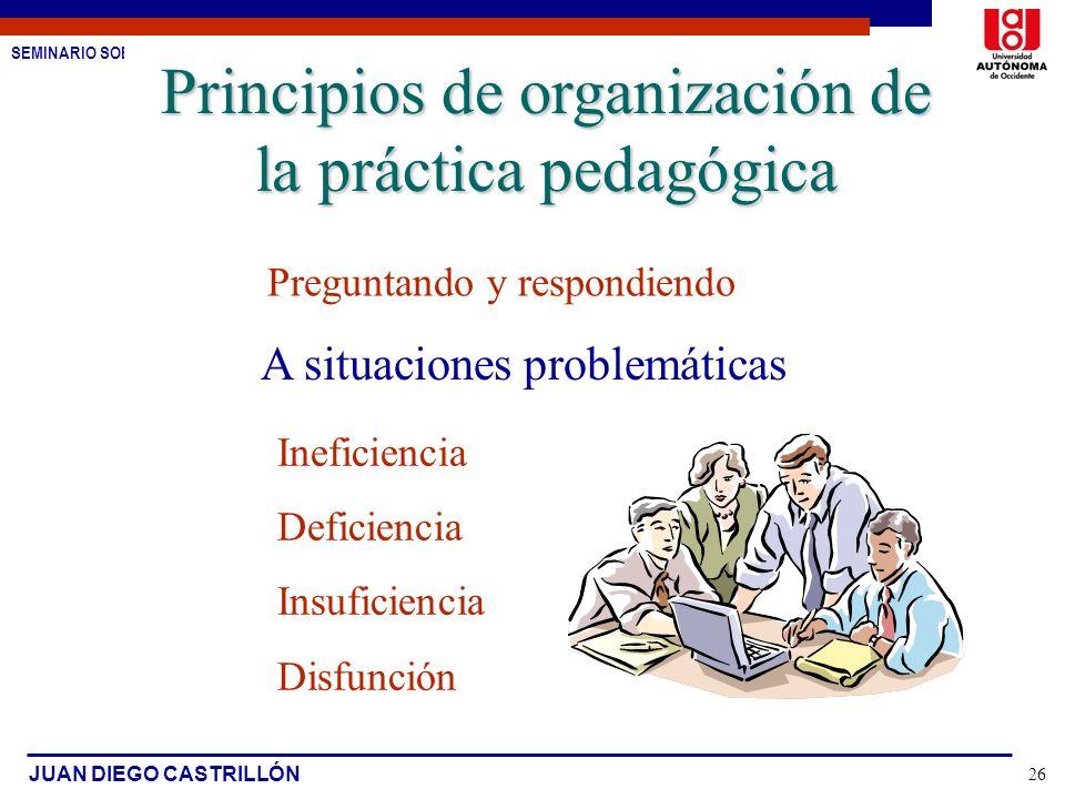 SEMINARIO SOBRE ESTUDIO DE CASOS JUAN DIEGO CASTRILLÓN 26 Principios de organización de la práctica pedagógica Preguntando y respondiendo A situacione
