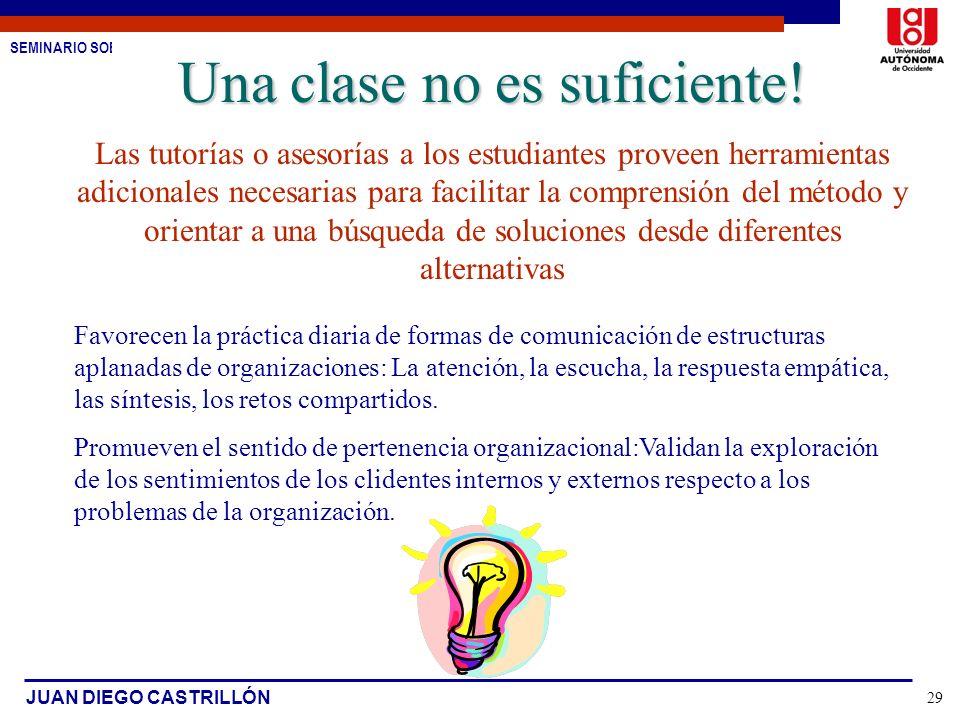 SEMINARIO SOBRE ESTUDIO DE CASOS JUAN DIEGO CASTRILLÓN 29 Una clase no es suficiente! Las tutorías o asesorías a los estudiantes proveen herramientas