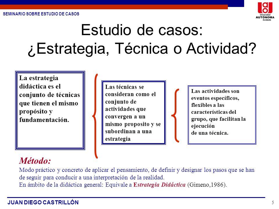 SEMINARIO SOBRE ESTUDIO DE CASOS JUAN DIEGO CASTRILLÓN 5 Estudio de casos: ¿Estrategia, Técnica o Actividad? La estrategia didáctica es el conjunto de