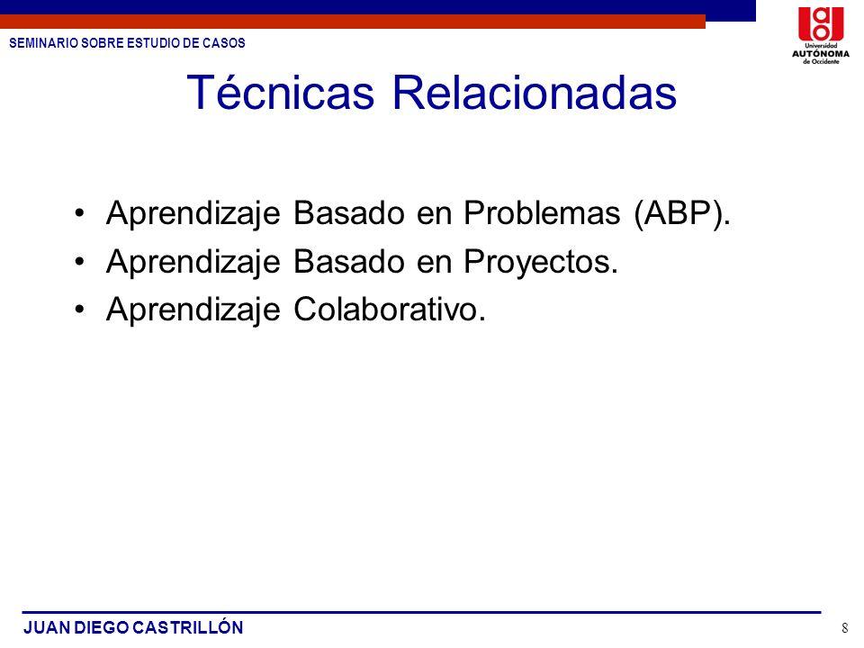 SEMINARIO SOBRE ESTUDIO DE CASOS JUAN DIEGO CASTRILLÓN 8 Técnicas Relacionadas Aprendizaje Basado en Problemas (ABP). Aprendizaje Basado en Proyectos.