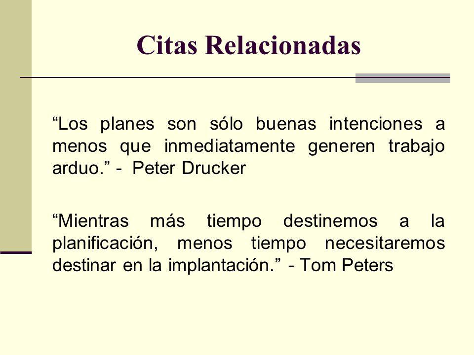 Citas Relacionadas Los planes son sólo buenas intenciones a menos que inmediatamente generen trabajo arduo. - Peter Drucker Mientras más tiempo destin