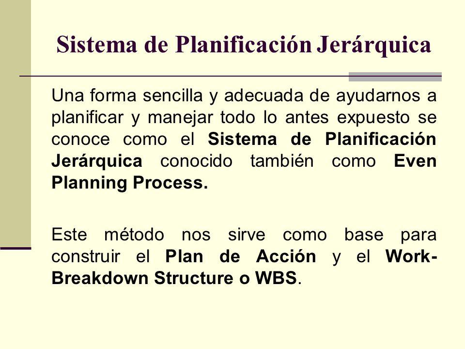 Sistema de Planificación Jerárquica Una forma sencilla y adecuada de ayudarnos a planificar y manejar todo lo antes expuesto se conoce como el Sistema