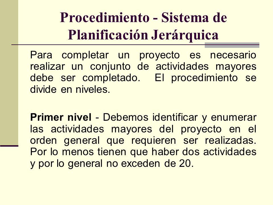 Procedimiento - Sistema de Planificación Jerárquica Para completar un proyecto es necesario realizar un conjunto de actividades mayores debe ser compl