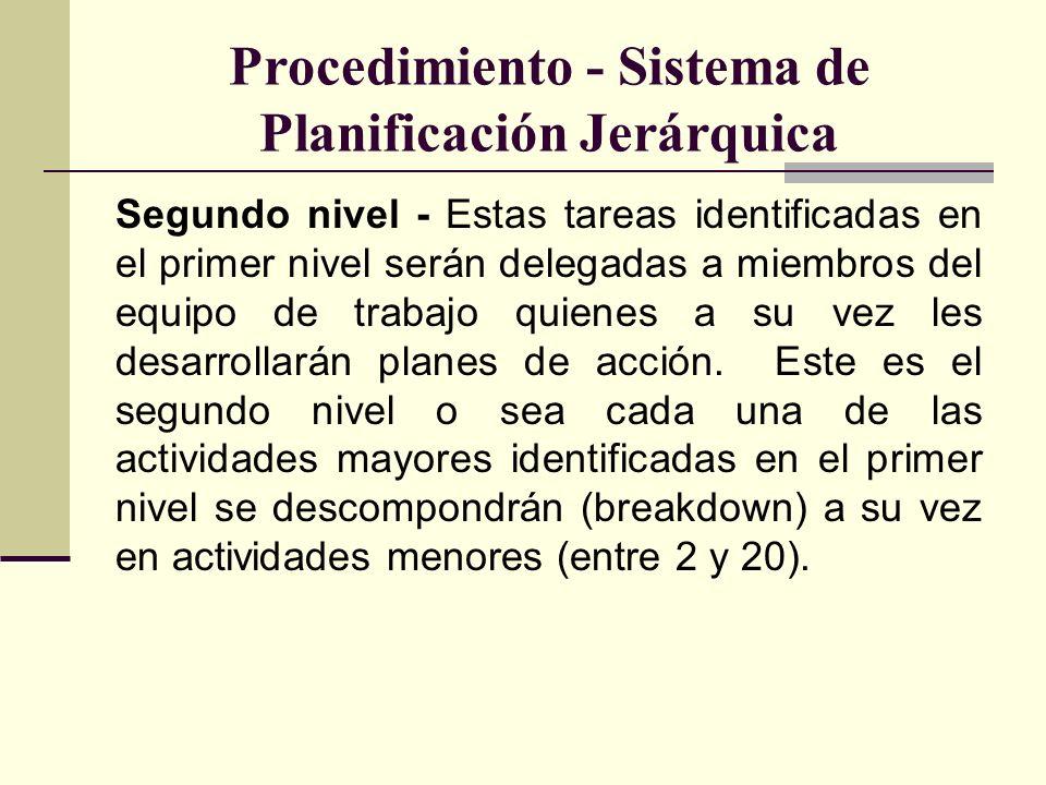 Procedimiento - Sistema de Planificación Jerárquica Segundo nivel - Estas tareas identificadas en el primer nivel serán delegadas a miembros del equip