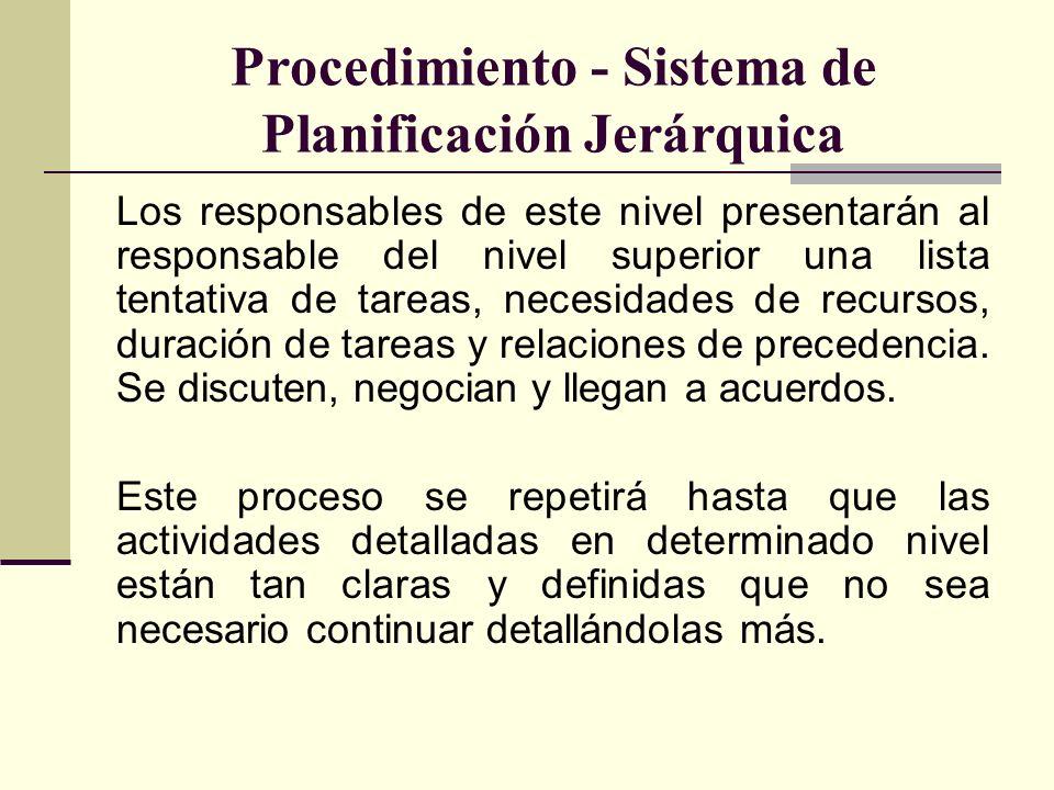 Procedimiento - Sistema de Planificación Jerárquica Los responsables de este nivel presentarán al responsable del nivel superior una lista tentativa d