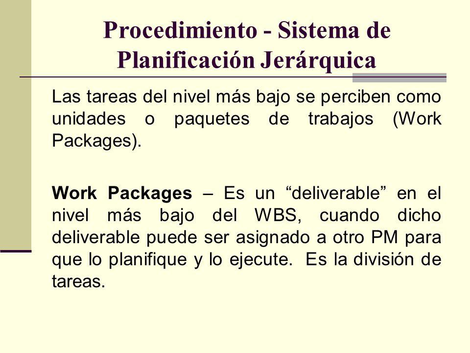 Procedimiento - Sistema de Planificación Jerárquica Las tareas del nivel más bajo se perciben como unidades o paquetes de trabajos (Work Packages). Wo
