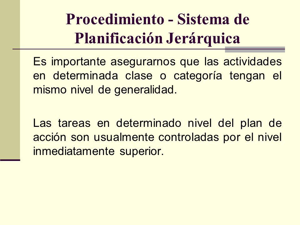 Procedimiento - Sistema de Planificación Jerárquica Es importante asegurarnos que las actividades en determinada clase o categoría tengan el mismo niv