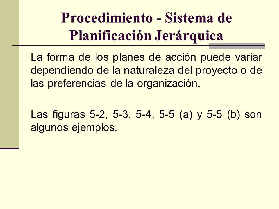 Procedimiento - Sistema de Planificación Jerárquica La forma de los planes de acción puede variar dependiendo de la naturaleza del proyecto o de las p