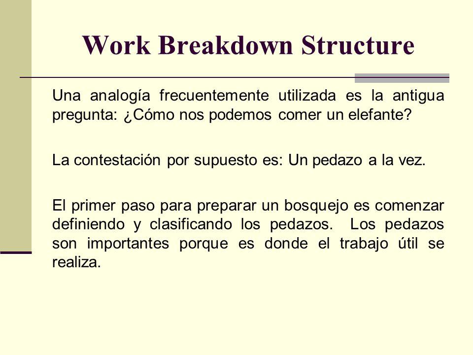 Work Breakdown Structure Una analogía frecuentemente utilizada es la antigua pregunta: ¿Cómo nos podemos comer un elefante? La contestación por supues