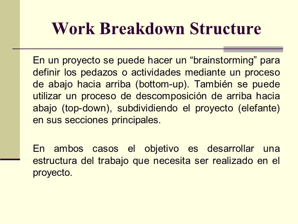 Work Breakdown Structure En un proyecto se puede hacer un brainstorming para definir los pedazos o actividades mediante un proceso de abajo hacia arri