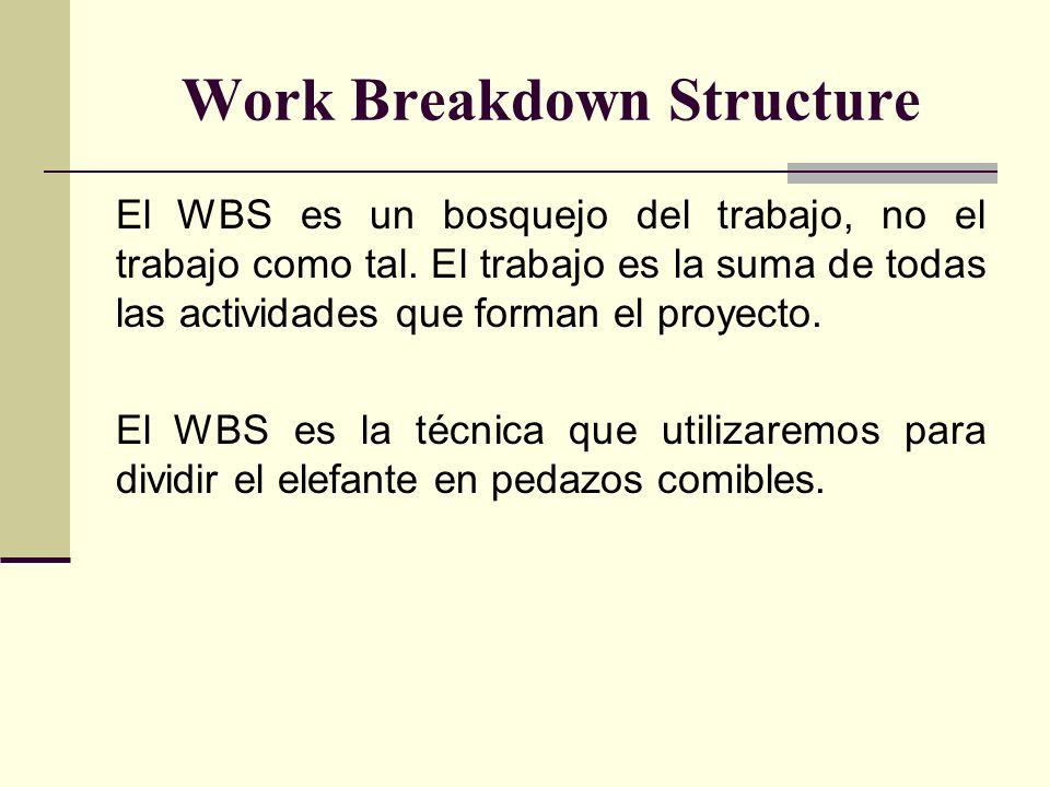 Work Breakdown Structure El WBS es un bosquejo del trabajo, no el trabajo como tal. El trabajo es la suma de todas las actividades que forman el proye