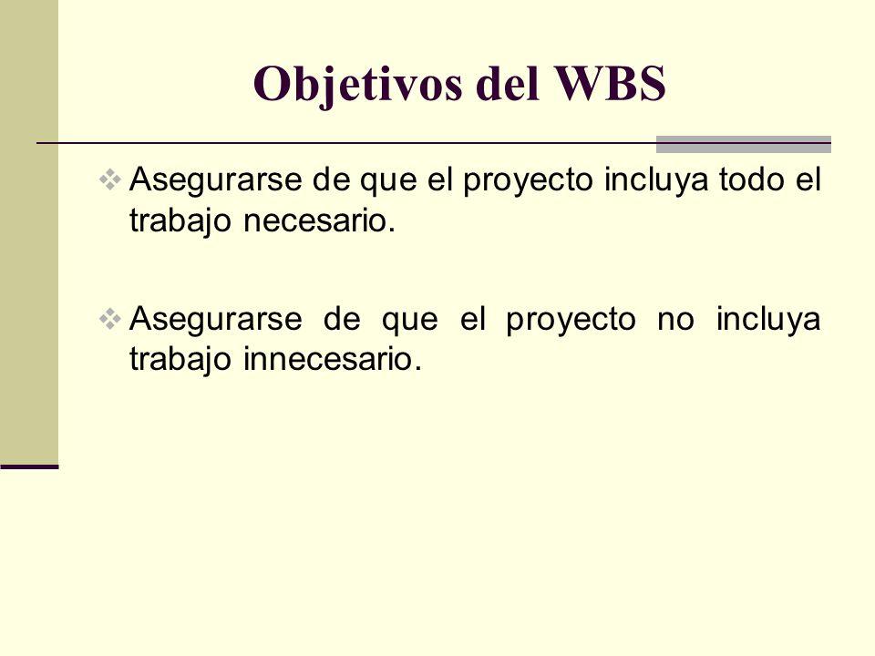 Objetivos del WBS Asegurarse de que el proyecto incluya todo el trabajo necesario. Asegurarse de que el proyecto no incluya trabajo innecesario.