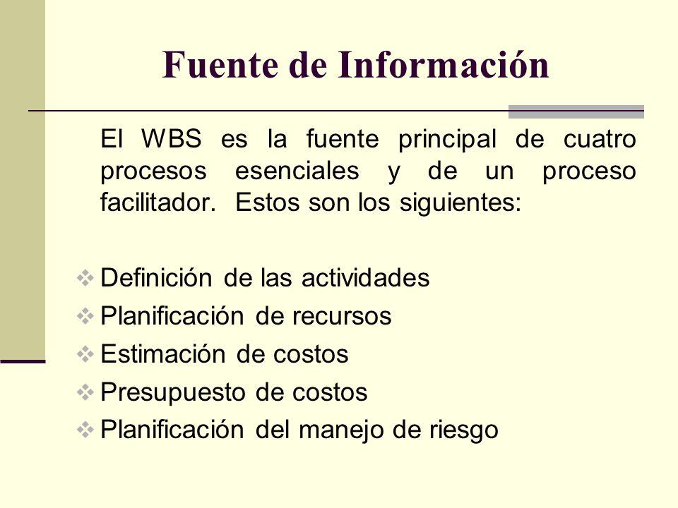 Fuente de Información El WBS es la fuente principal de cuatro procesos esenciales y de un proceso facilitador. Estos son los siguientes: Definición de