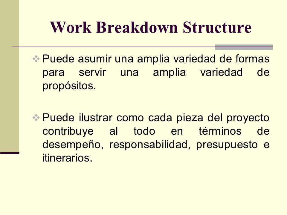 Work Breakdown Structure Puede asumir una amplia variedad de formas para servir una amplia variedad de propósitos. Puede ilustrar como cada pieza del