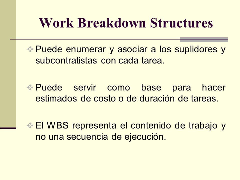 Work Breakdown Structures Puede enumerar y asociar a los suplidores y subcontratistas con cada tarea. Puede servir como base para hacer estimados de c