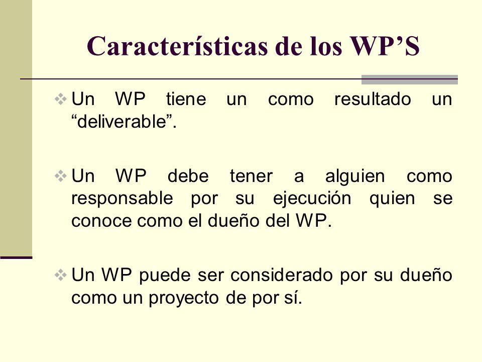 Características de los WPS Un WP tiene un como resultado un deliverable. Un WP debe tener a alguien como responsable por su ejecución quien se conoce