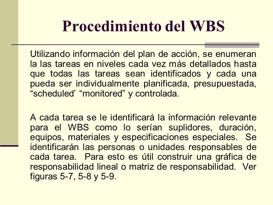 Procedimiento del WBS Utilizando información del plan de acción, se enumeran la las tareas en niveles cada vez más detallados hasta que todas las tare