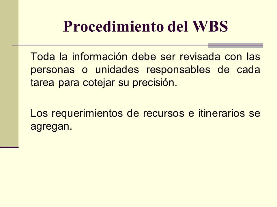 Procedimiento del WBS Toda la información debe ser revisada con las personas o unidades responsables de cada tarea para cotejar su precisión. Los requ