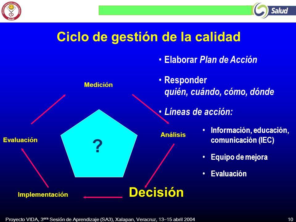 Proyecto VIDA, 3 era Sesión de Aprendizaje (SA3), Xalapan, Veracruz, 13–15 abril 2004 10 Elaborar Plan de Acción Responder quién, cuándo, cómo, dónde Líneas de acción: Información, educación, comunicación (IEC) Equipo de mejora Evaluación Decisión Implementación Análisis Medición Evaluación .