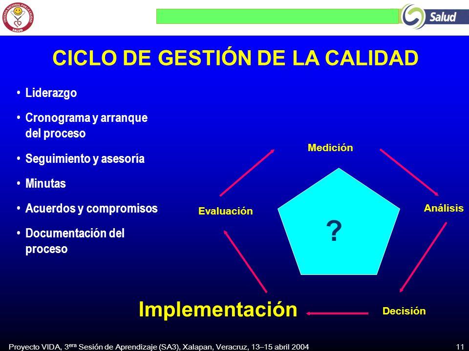 Proyecto VIDA, 3 era Sesión de Aprendizaje (SA3), Xalapan, Veracruz, 13–15 abril 2004 11 Decisión Implementación Análisis Medición Evaluación ? CICLO