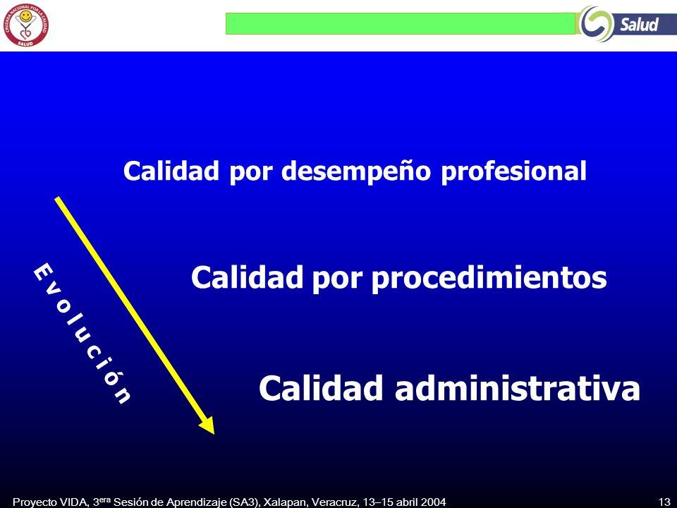 Proyecto VIDA, 3 era Sesión de Aprendizaje (SA3), Xalapan, Veracruz, 13–15 abril 2004 13 Calidad por desempeño profesional Calidad por procedimientos Calidad administrativa E v o l u c i ó n