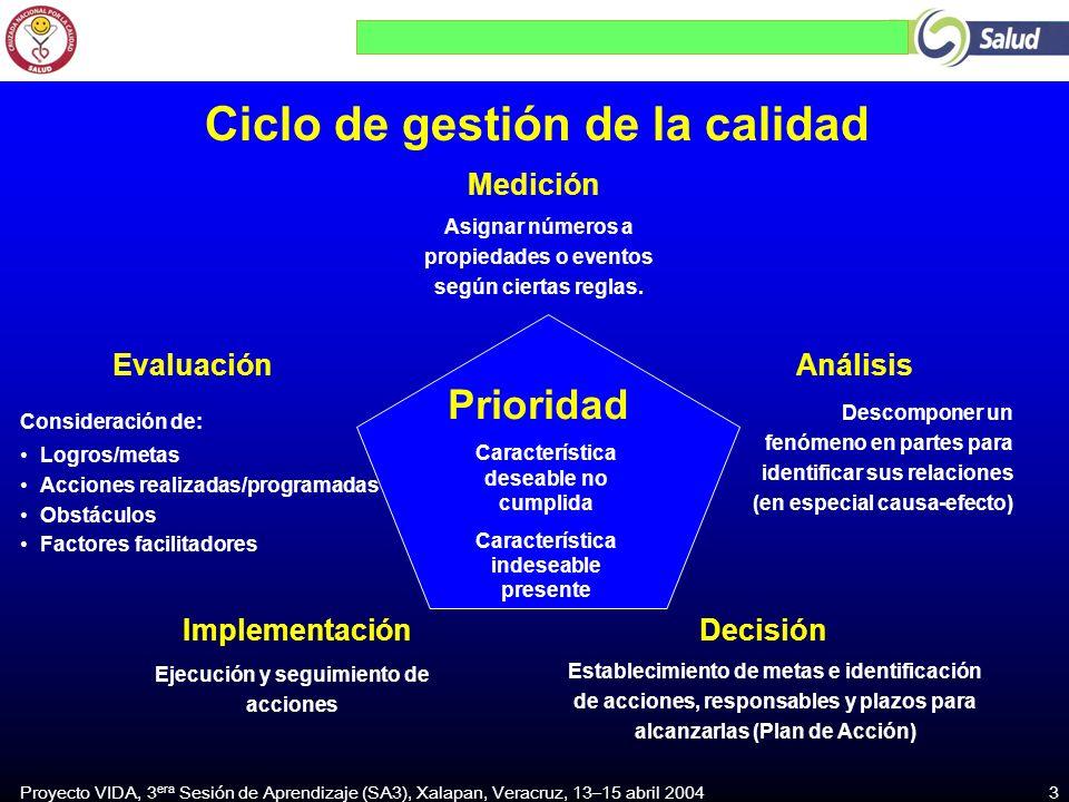 Proyecto VIDA, 3 era Sesión de Aprendizaje (SA3), Xalapan, Veracruz, 13–15 abril 2004 3 DecisiónImplementación Análisis Medición Evaluación Prioridad Ciclo de gestión de la calidad Asignar números a propiedades o eventos según ciertas reglas.