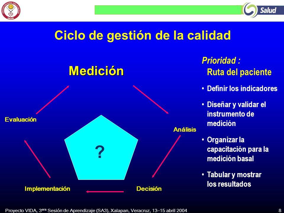 Proyecto VIDA, 3 era Sesión de Aprendizaje (SA3), Xalapan, Veracruz, 13–15 abril 2004 8 DecisiónImplementación Análisis Medición Evaluación .