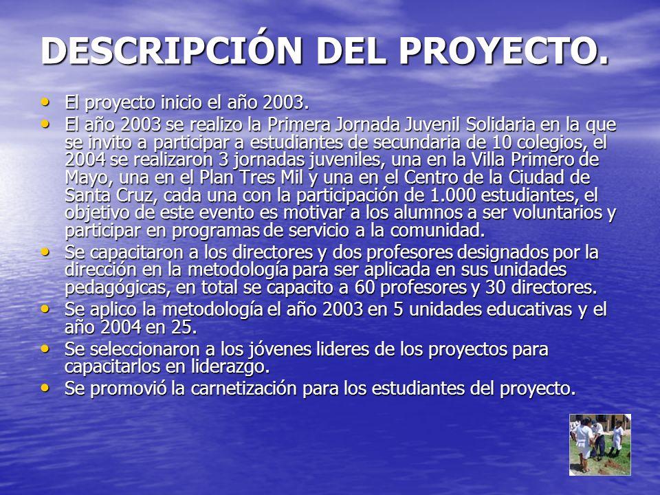 DESCRIPCIÓN DEL PROYECTO. El proyecto inicio el año 2003.