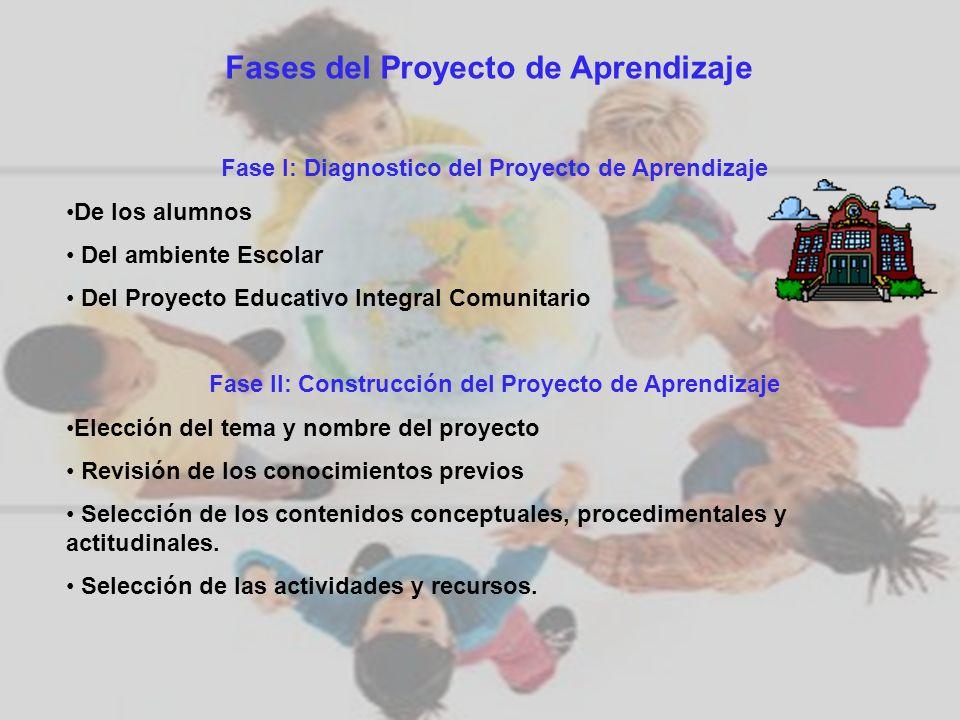 Fase I: Diagnostico del Proyecto de Aprendizaje De los alumnos Del ambiente Escolar Del Proyecto Educativo Integral Comunitario Fase II: Construcción