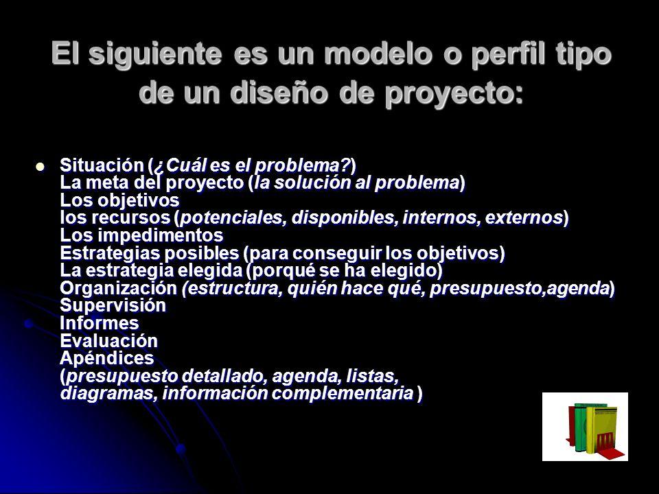 El siguiente es un modelo o perfil tipo de un diseño de proyecto: Situación (¿Cuál es el problema ) La meta del proyecto (la solución al problema) Los objetivos los recursos (potenciales, disponibles, internos, externos) Los impedimentos Estrategias posibles (para conseguir los objetivos) La estrategia elegida (porqué se ha elegido) Organización (estructura, quién hace qué, presupuesto,agenda) Supervisión Informes Evaluación Apéndices (presupuesto detallado, agenda, listas, diagramas, información complementaria ) Situación (¿Cuál es el problema ) La meta del proyecto (la solución al problema) Los objetivos los recursos (potenciales, disponibles, internos, externos) Los impedimentos Estrategias posibles (para conseguir los objetivos) La estrategia elegida (porqué se ha elegido) Organización (estructura, quién hace qué, presupuesto,agenda) Supervisión Informes Evaluación Apéndices (presupuesto detallado, agenda, listas, diagramas, información complementaria )
