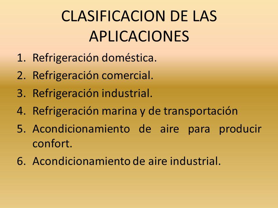 CLASIFICACION DE LAS APLICACIONES 1.Refrigeración doméstica. 2.Refrigeración comercial. 3.Refrigeración industrial. 4.Refrigeración marina y de transp