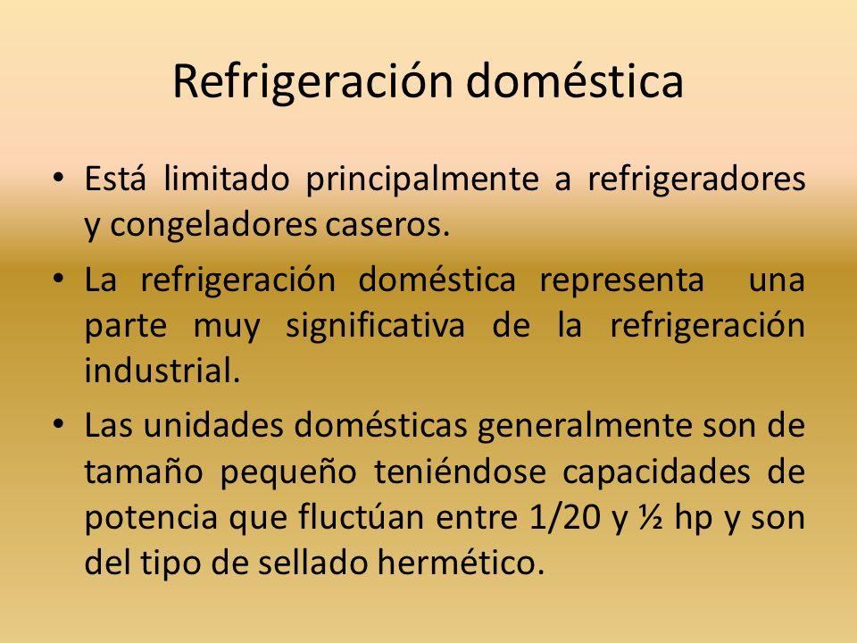 Refrigeración doméstica Está limitado principalmente a refrigeradores y congeladores caseros. La refrigeración doméstica representa una parte muy sign