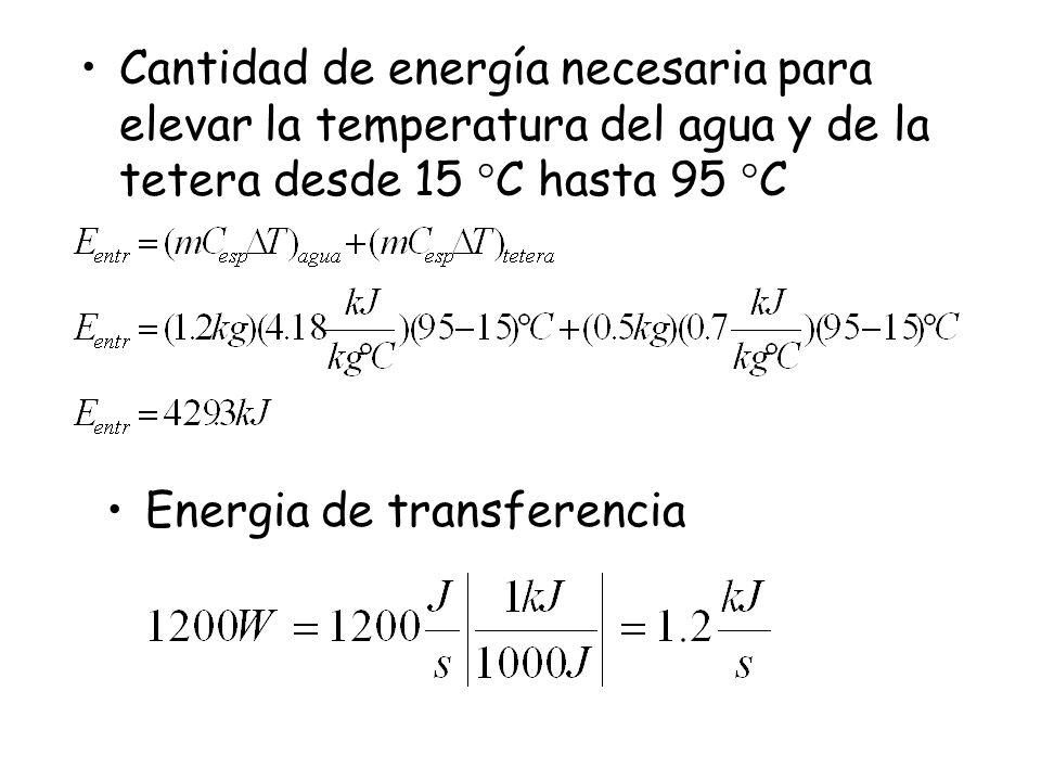 Cantidad de energía necesaria para elevar la temperatura del agua y de la tetera desde 15 °C hasta 95 °C Energia de transferencia
