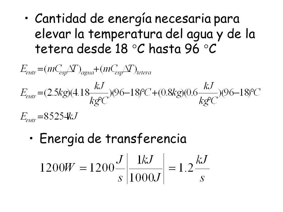 Cantidad de energía necesaria para elevar la temperatura del agua y de la tetera desde 18 °C hasta 96 °C Energia de transferencia