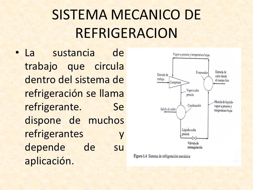 SISTEMA MECANICO DE REFRIGERACION La sustancia de trabajo que circula dentro del sistema de refrigeración se llama refrigerante. Se dispone de muchos