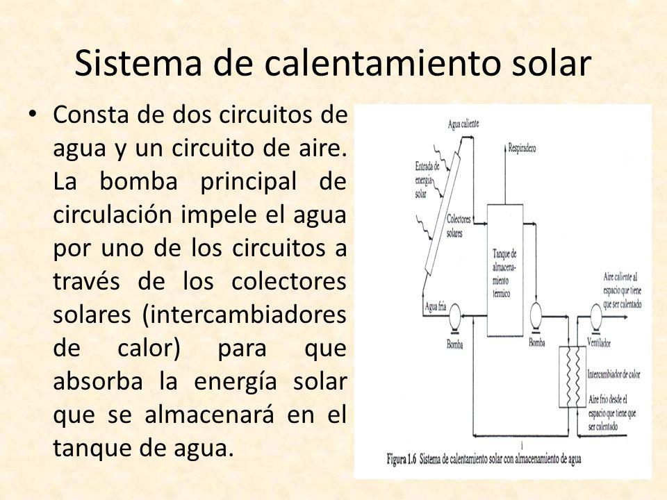 Sistema de calentamiento solar Consta de dos circuitos de agua y un circuito de aire. La bomba principal de circulación impele el agua por uno de los