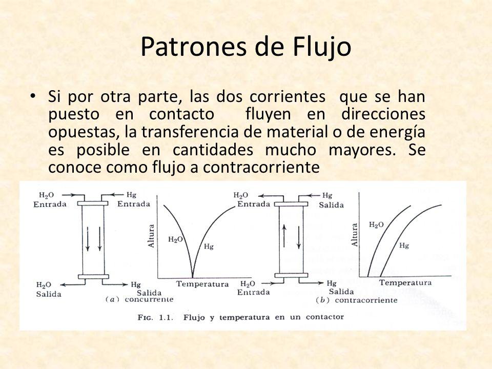 Patrones de Flujo Si por otra parte, las dos corrientes que se han puesto en contacto fluyen en direcciones opuestas, la transferencia de material o d