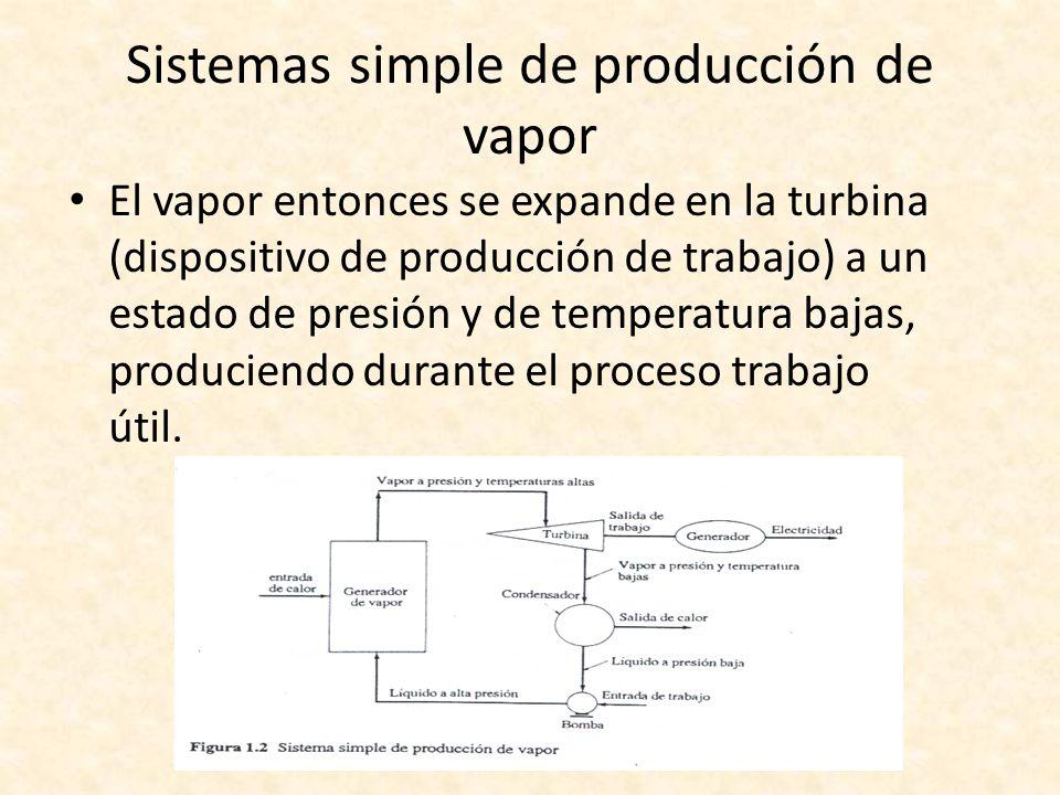 Sistemas simple de producción de vapor El vapor entonces se expande en la turbina (dispositivo de producción de trabajo) a un estado de presión y de t