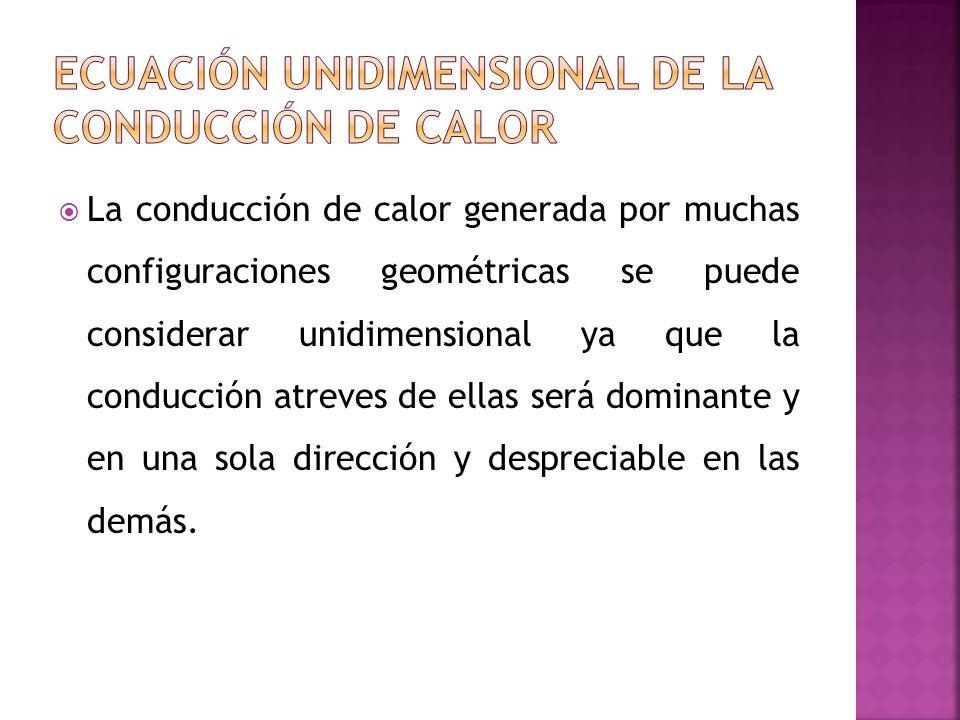 La conducción de calor generada por muchas configuraciones geométricas se puede considerar unidimensional ya que la conducción atreves de ellas será d